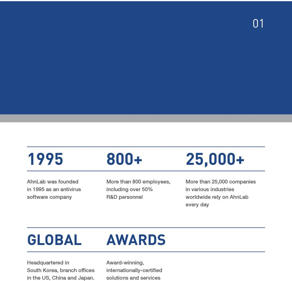 industries worldwide rely on AhnLab every day GLOBAL AWARDS Headquartered in South Korea,