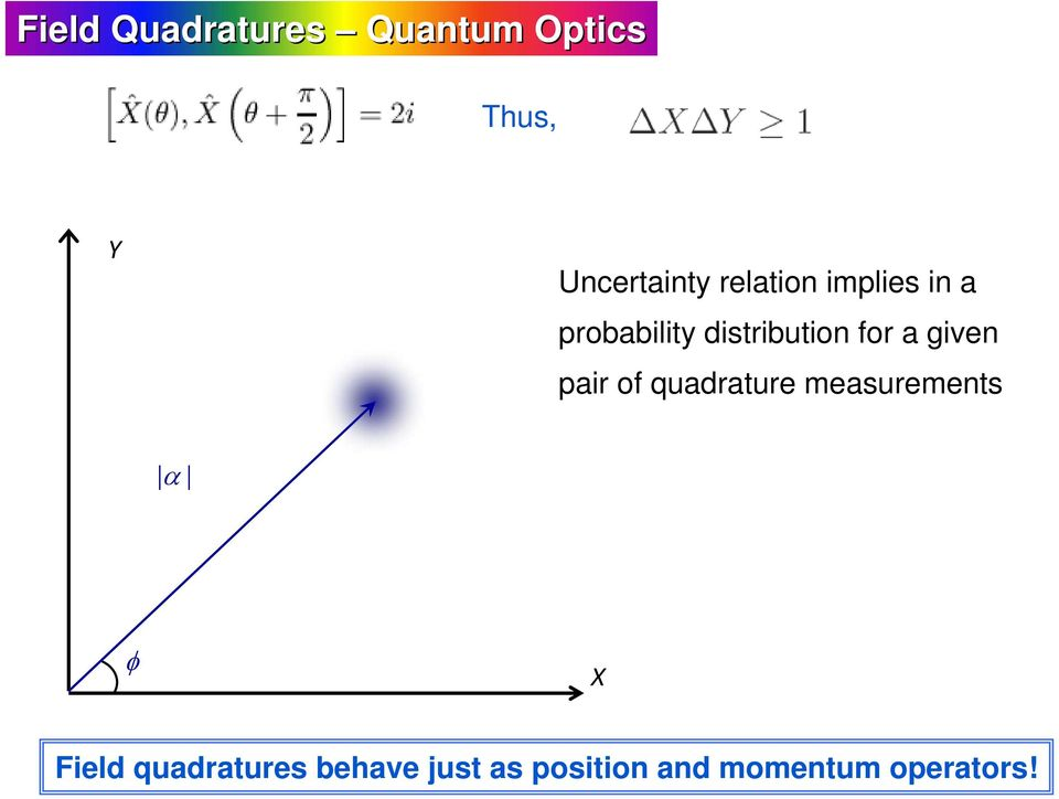 given pair of quadrature measurements α φ X Field