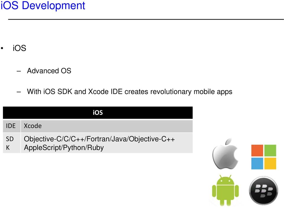 apps ios IDE SD K Xcode