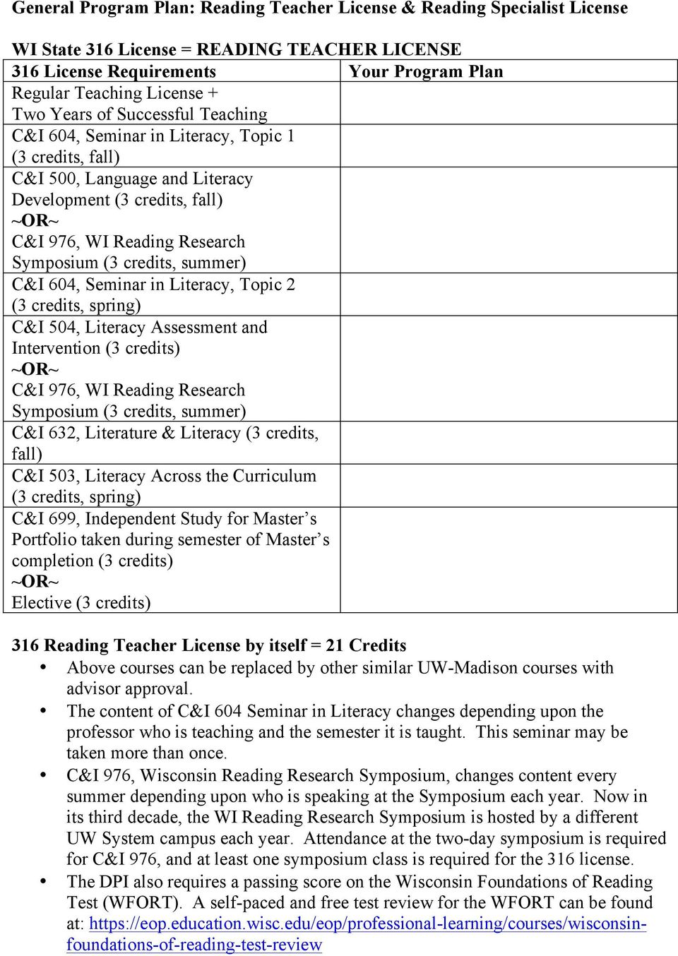 spring) C&I 504, Literacy Assessment and Intervention (3 credits) C&I 632, Literature & Literacy (3 credits, fall) C&I 503, Literacy Across the Curriculum (3 credits, spring) C&I 699, Independent