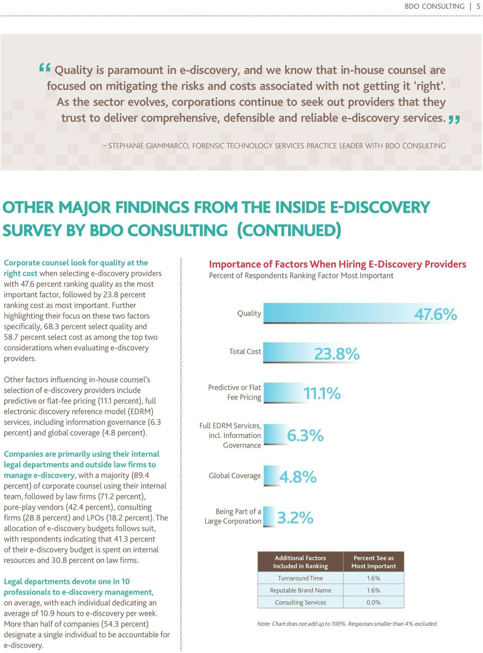STEPHANIE GIAMMARCO, FORENSIC TECHNOLOGY SERVICES PRACTICE LEADER WITH BDO CONSULTING OTHER MAJOR FINDINGS FROM THE INSIDE E-DISCOVERY SURVEY BY BDO CONSULTING (CONTINUED) Corporate counsel look for
