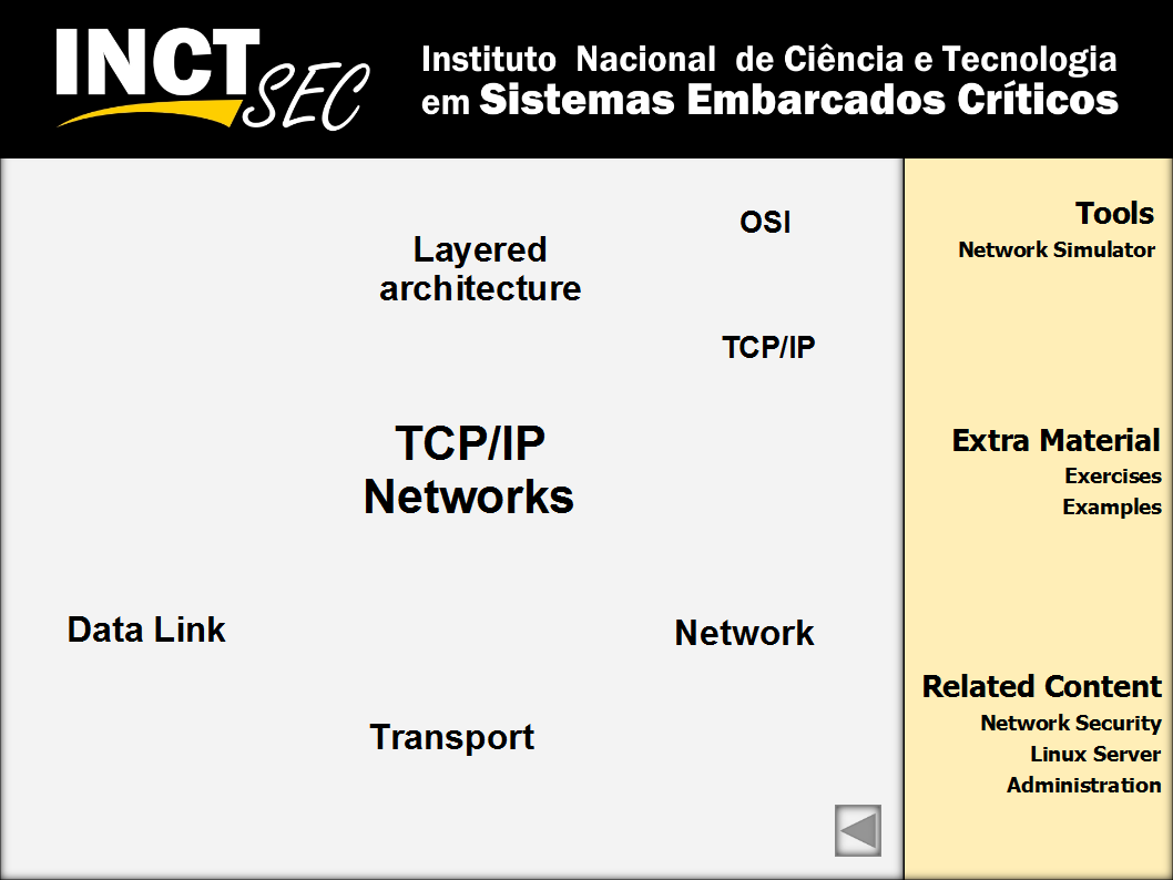 Figure 3 represents part of the didactic model for TCP/IP Network. Since we are modeling an open specification, DD states were used for every state.