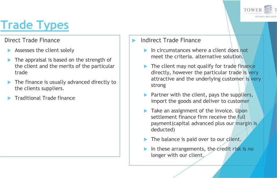 The client may not qualify for trade finance directly, however the particular trade is very attractive and the underlying customer is very strong Partner with the client, pays the suppliers, import