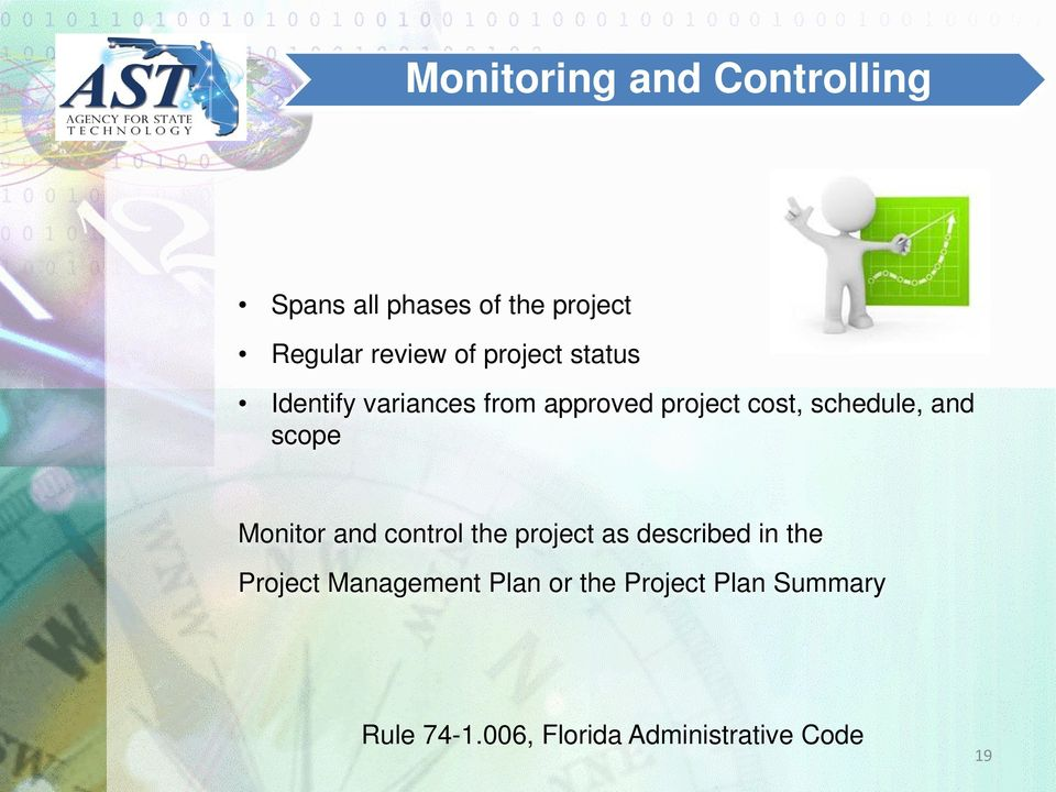 scope Monitor and control the project as described in the Project Management