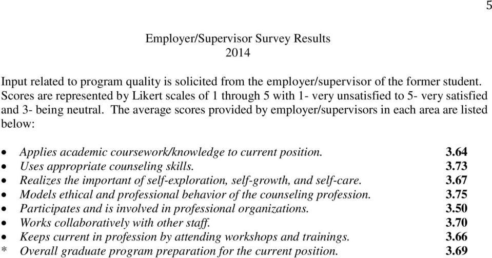 The average scores provided by employer/supervisors in each area are listed below: Applies academic coursework/knowledge to current position. 3.