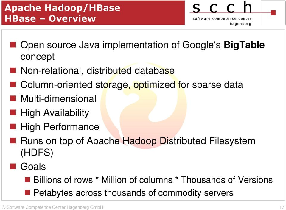 Multi-dimensional High Availability High Performance Runs on top of Apache Hadoop Distributed