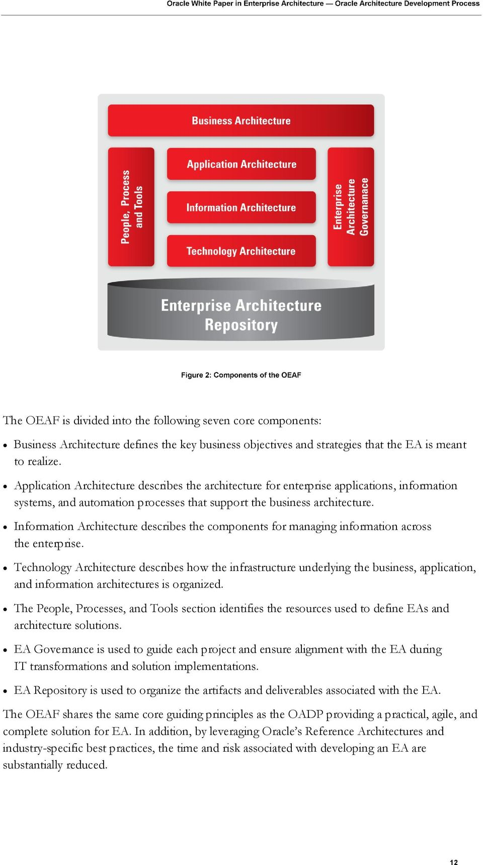 Information Architecture describes the components for managing information across the enterprise.