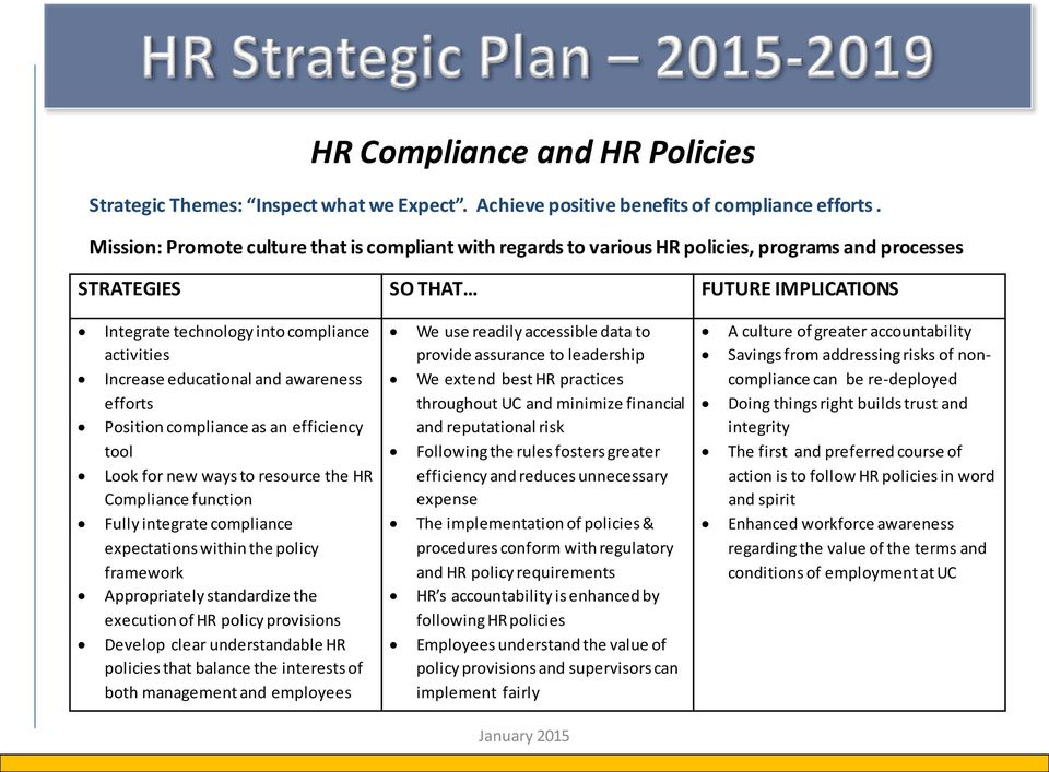Position compliance as an efficiency tool Look for new ways to resource the HR Compliance function Fully integrate compliance expectations within the policy framework Appropriately standardize the