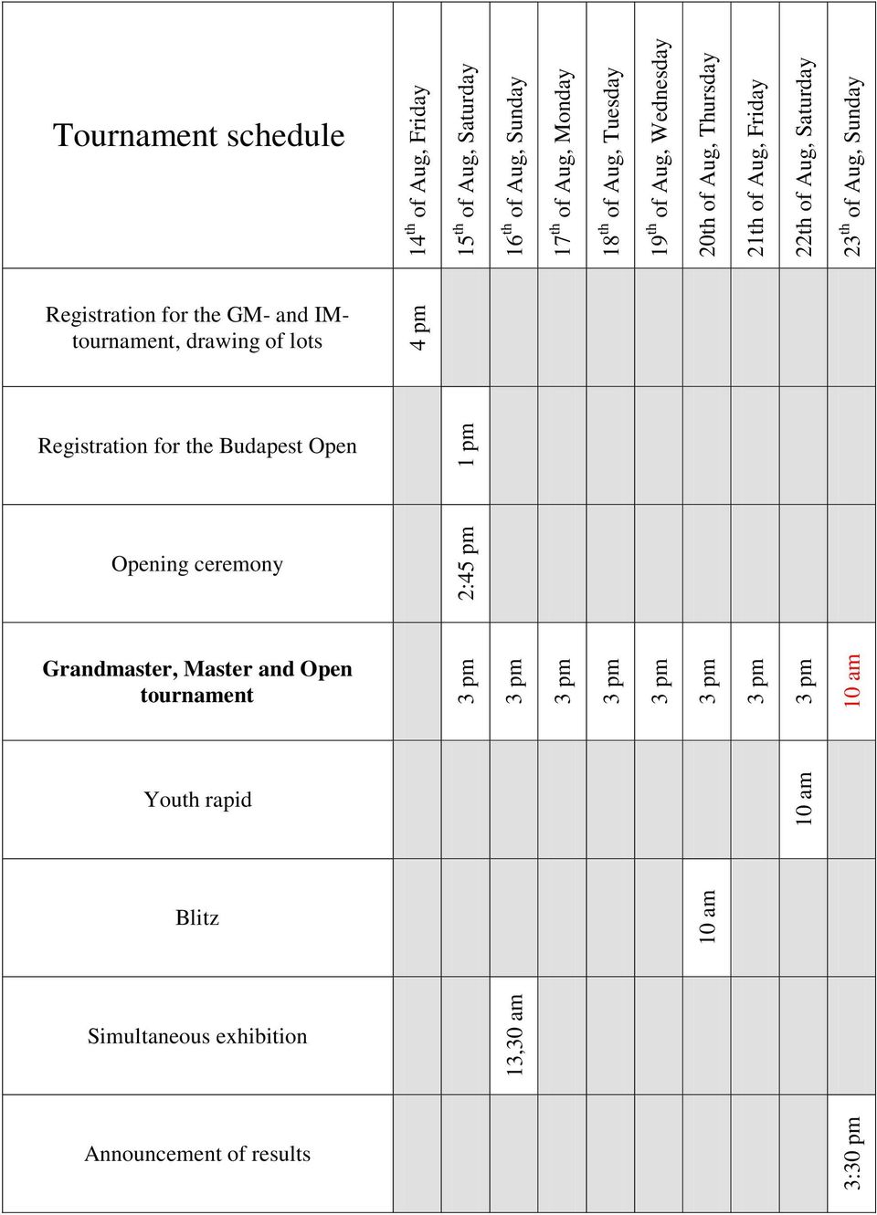 th of Aug, Sunday Tournament schedule Registration for the GM- and IMtournament, drawing of lots Registration for the Budapest