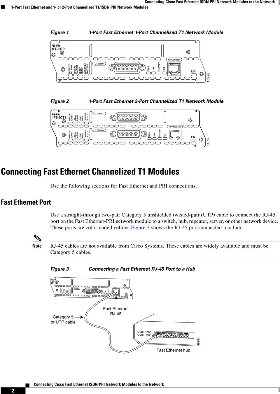 Fast Ethernet Port Use a straight-through two-pair Category 5 unshielded twisted-pair (UTP) cable to connect the RJ-45 port on the Fast Ethernet-PRI network module to a switch, hub, repeater, server,
