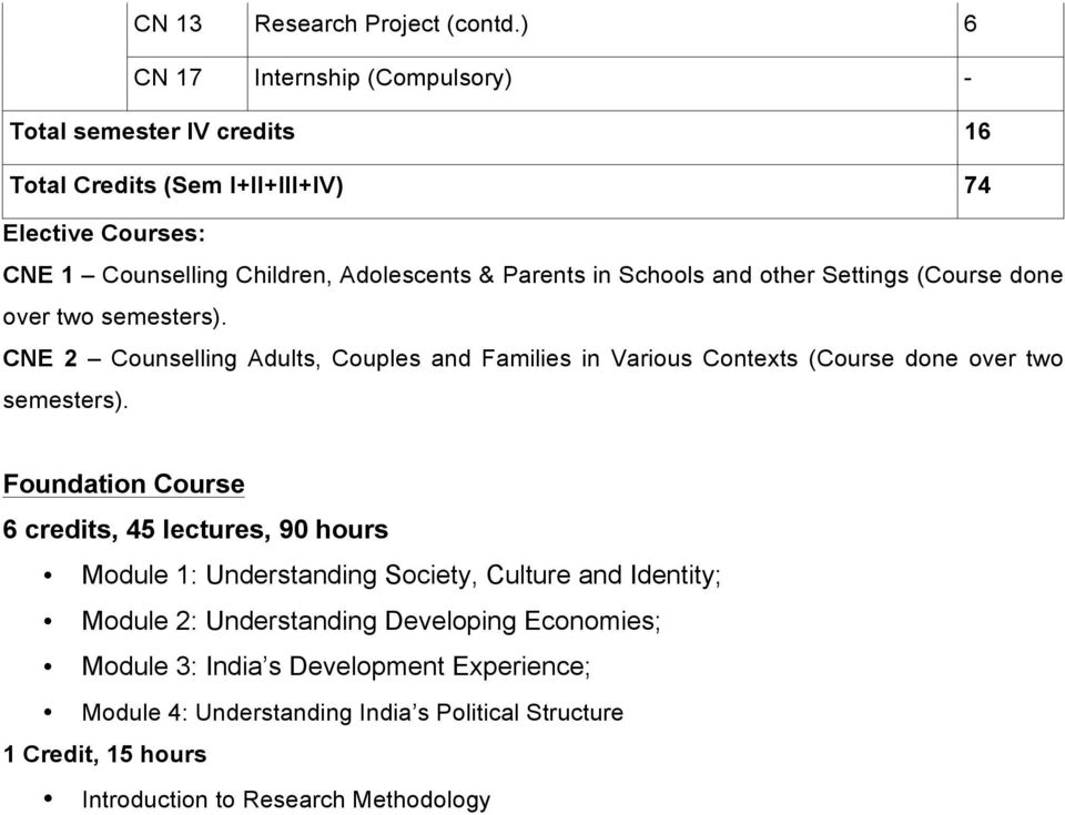 Parents in Schools and other Settings (Course done over two semesters).