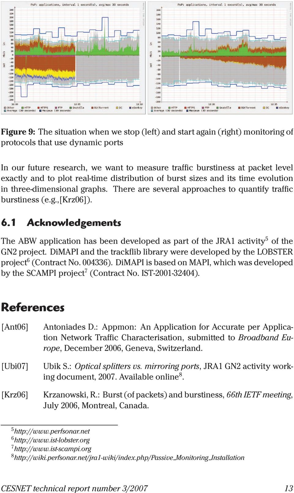 1 Acknowledgements The ABW application has been developed as part of the JRA1 activity 5 of the GN2 project. DiMAPI and the trackflib library were developed by the LOBSTER project 6 (Contract No.