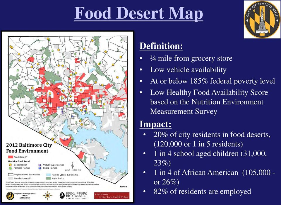 Measurement Survey Impact: 20% of city residents in food deserts, (120,000 or 1 in 5 residents) 1 in