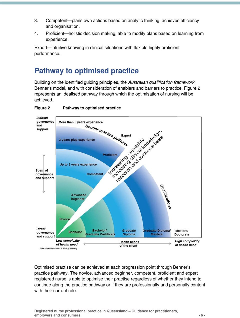 Pathway to optimised practice Building on the identified guiding principles, the Australian qualification framework, Benner s model, and with consideration of enablers and barriers to practice,