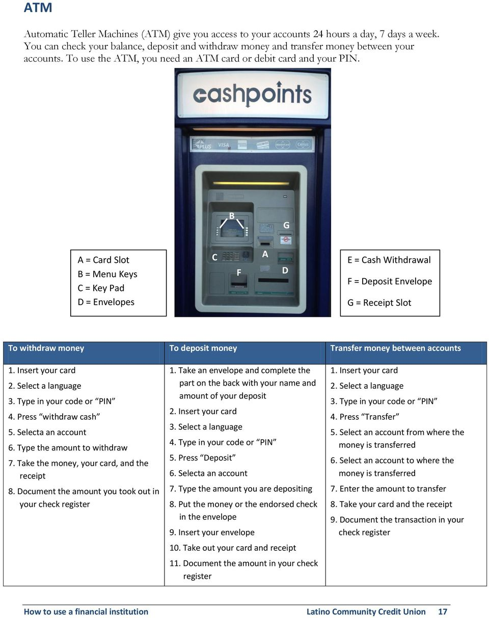 B G A = Card Slot B = Menu Keys C = Key Pad D = Envelopes C F A D E = Cash Withdrawal F = Deposit Envelope G = Receipt Slot To withdraw money To deposit money Transfer money between accounts 1.