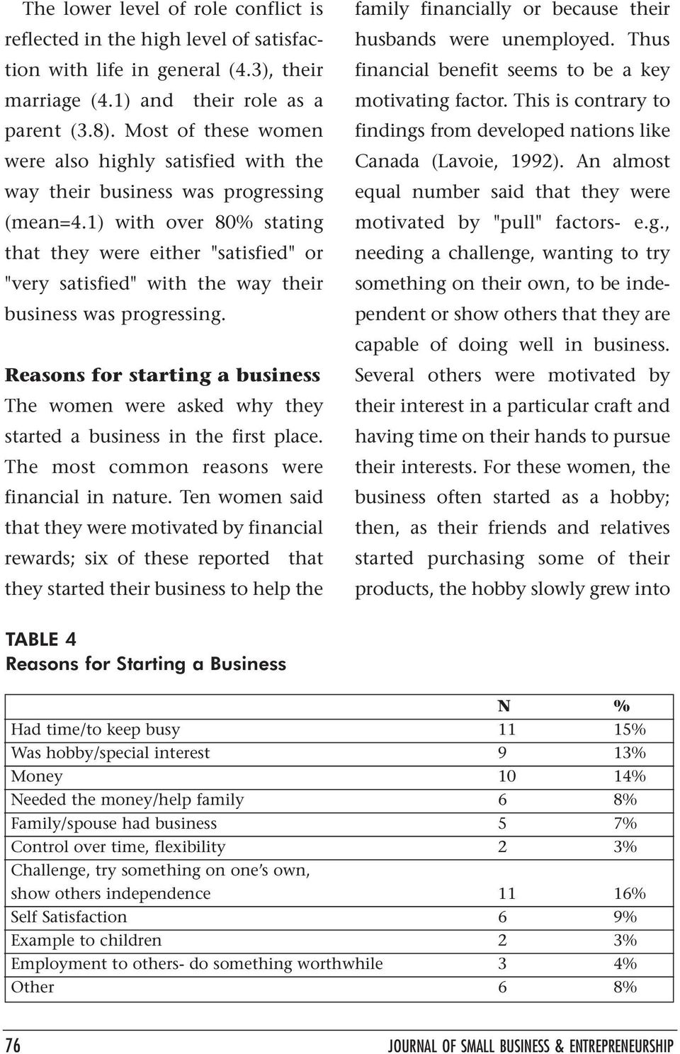 "1) with over 80% stating that they were either ""satisfied"" or ""very satisfied"" with the way their business was progressing."
