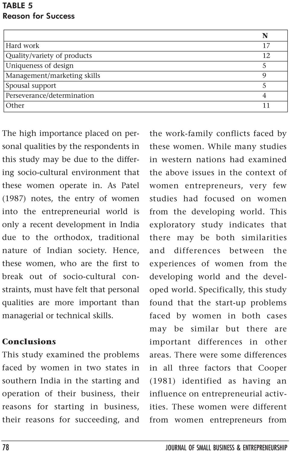 As Patel (1987) notes, the entry of women into the entrepreneurial world is only a recent development in India due to the orthodox, traditional nature of Indian society.