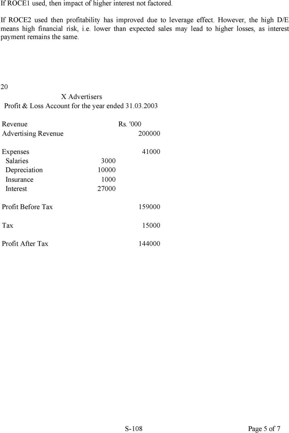 20 X Advertisers Profit & Loss Account for the year ended 31.03.2003 Revenue Rs.
