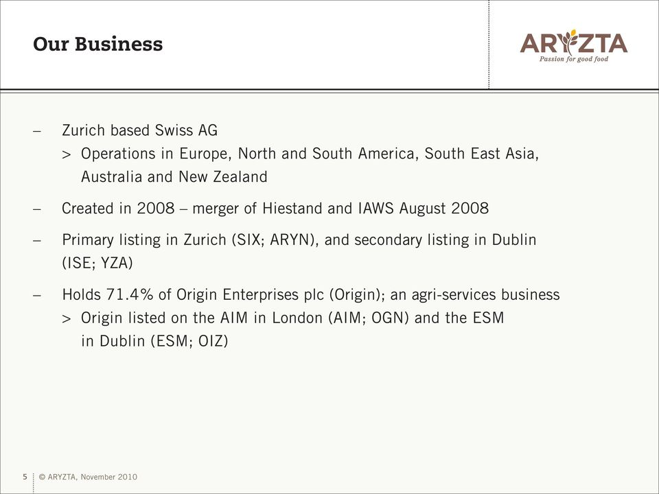 Zurich (SIX; ARYN), and secondary listing in Dublin (ISE; YZA) Holds 71.