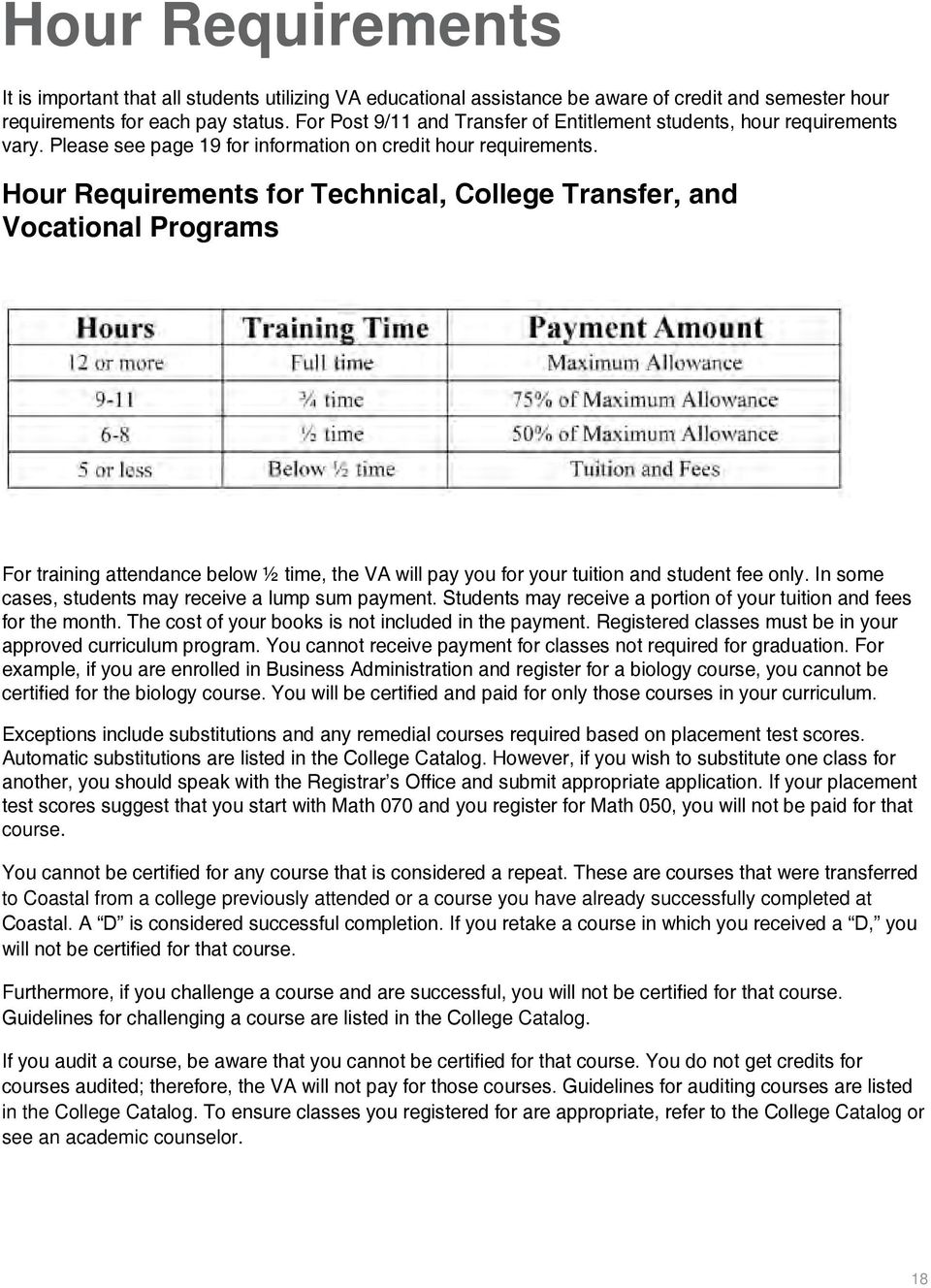 Hour Requirements for Technical, College Transfer, and Vocational Programs For training attendance below ½ time, the VA will pay you for your tuition and student fee only.