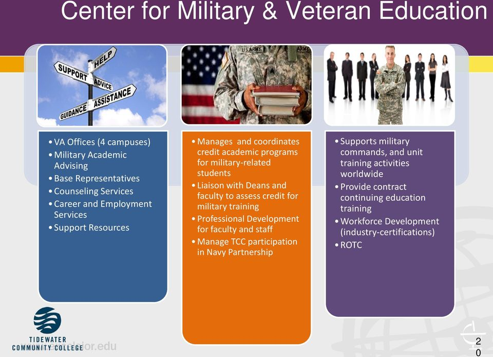to assess credit for military training Professional Development for faculty and staff Manage TCC participation in Navy Partnership Supports