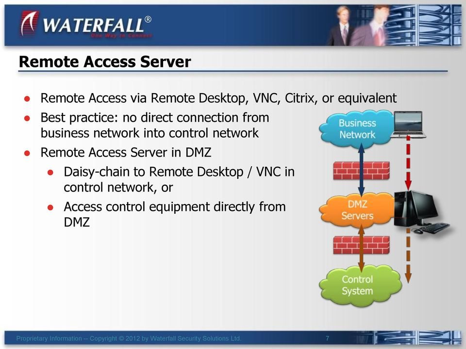 into control network Remote Access Server in DMZ Daisy-chain to Remote