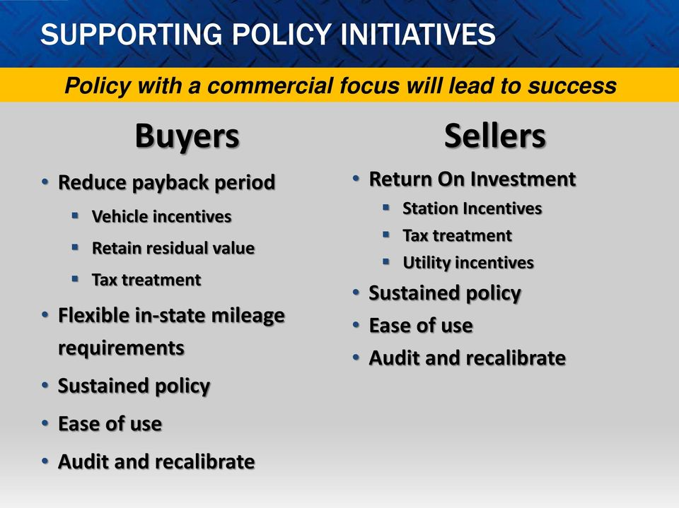 requirements Sustained policy Sellers Return On Investment Station Incentives Tax treatment