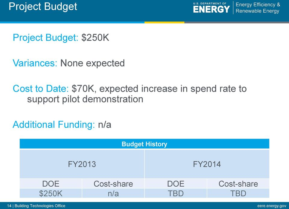 demonstration Additional Funding: n/a Budget History FY2013 FY2014 DOE