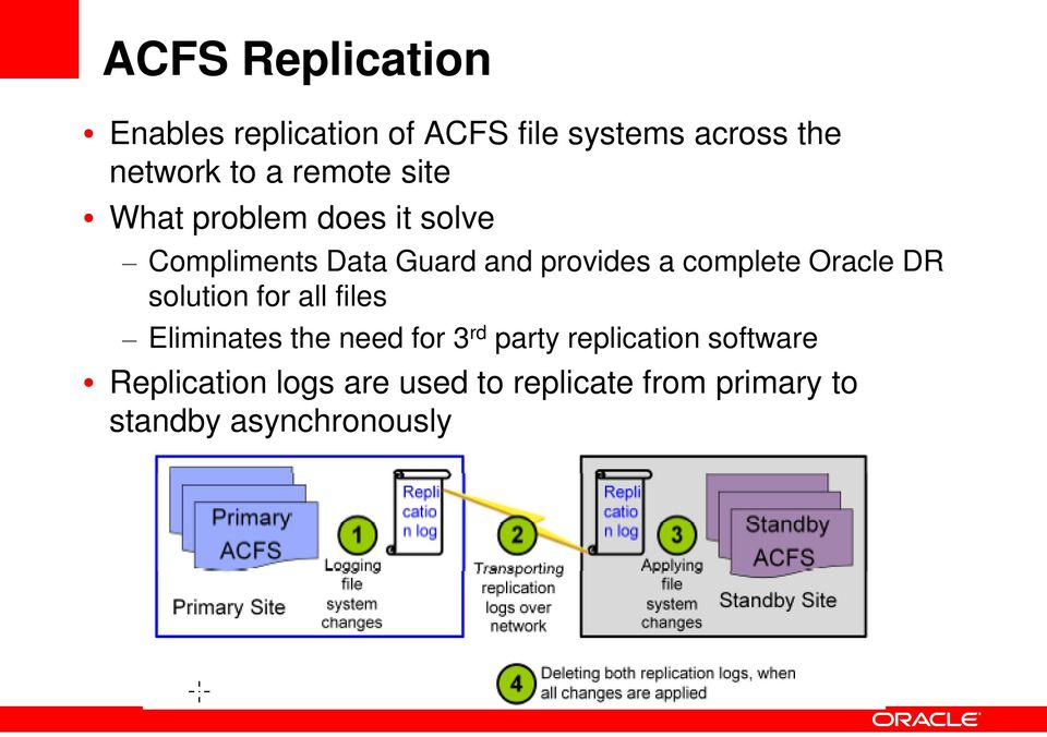 complete Oracle DR solution for all files Eliminates the need for 3 rd party
