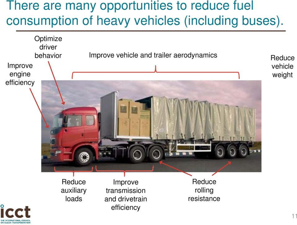 Optimize driver behavior Improve vehicle and trailer aerodynamics Reduce