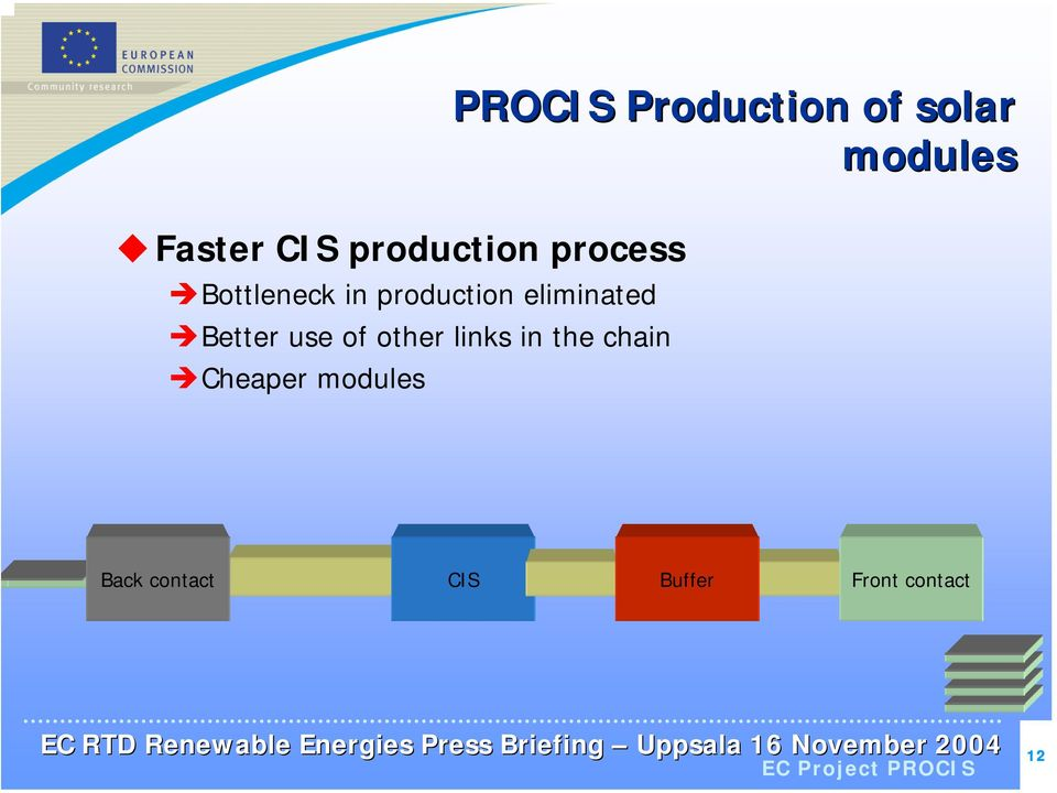 the chain Cheaper modules PROCIS Production of