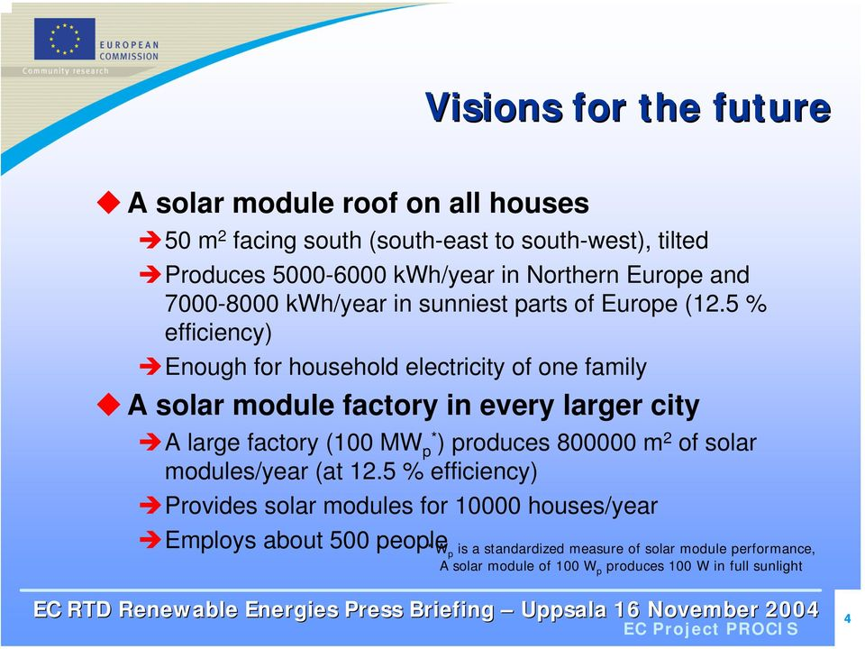 5 % efficiency) Enough for household electricity of one family A solar module factory in every larger city A large factory (100 MW p* ) produces