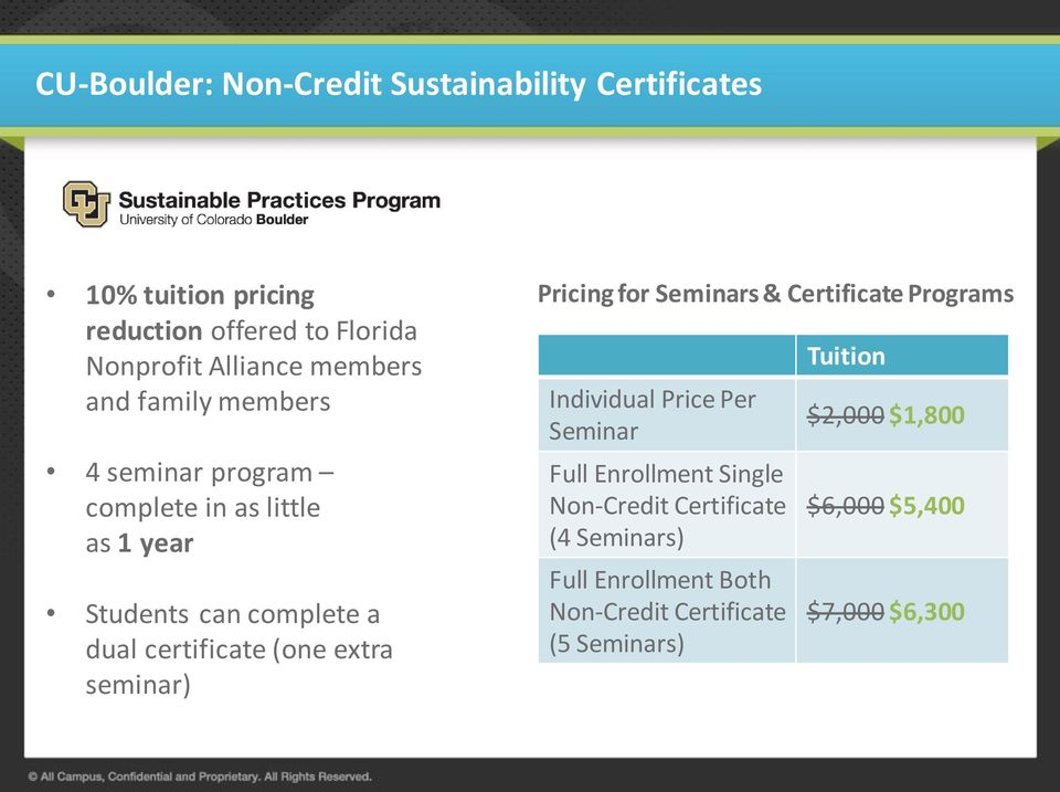 extra seminar) Pricing for Seminars & Certificate Programs Individual Price Per Seminar Full Enrollment Single Non-Credit