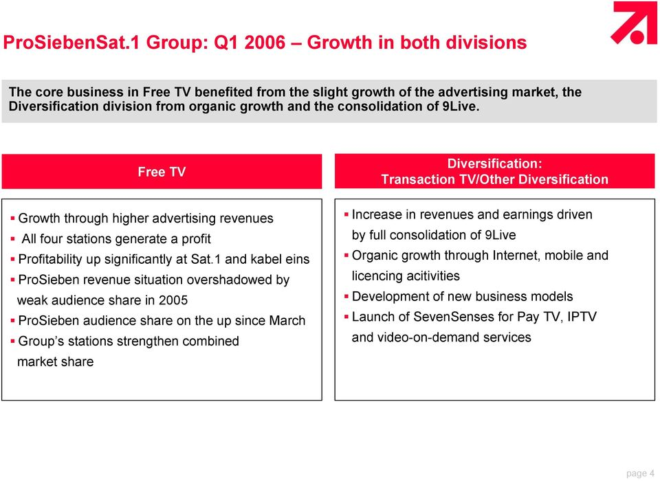 consolidation of 9Live. Free TV Growth through higher advertising revenues All four stations generate a profit Profitability up significantly at Sat.