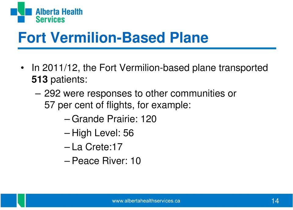 responses to other communities or 57 per cent of flights,