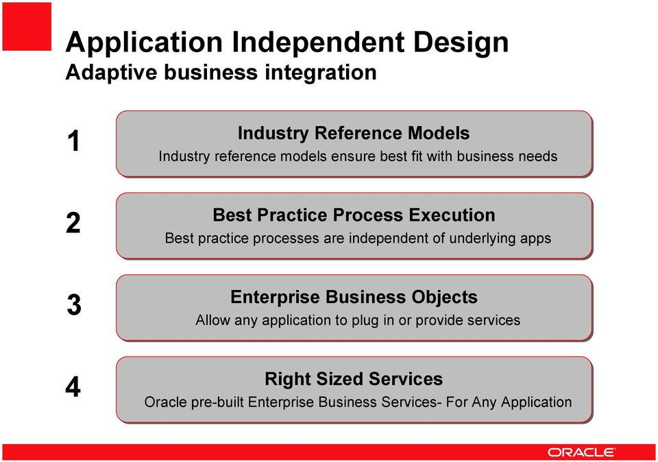 processes are independent of underlying apps 3 Enterprise Business Objects Allow any application to