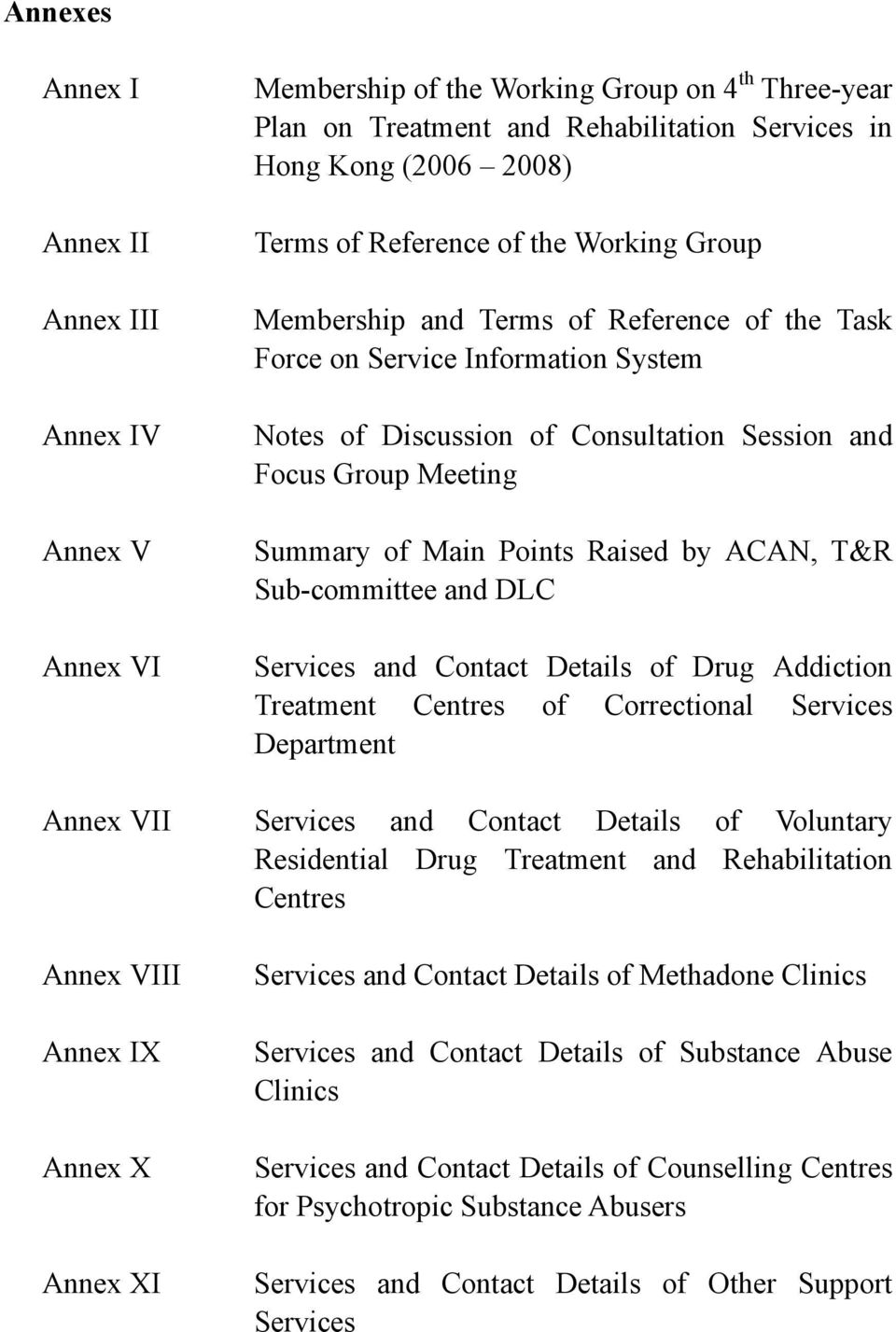 Points Raised by ACAN, T&R Sub-committee and DLC Services and Contact Details of Drug Addiction Treatment Centres of Correctional Services Department Annex VII Services and Contact Details of