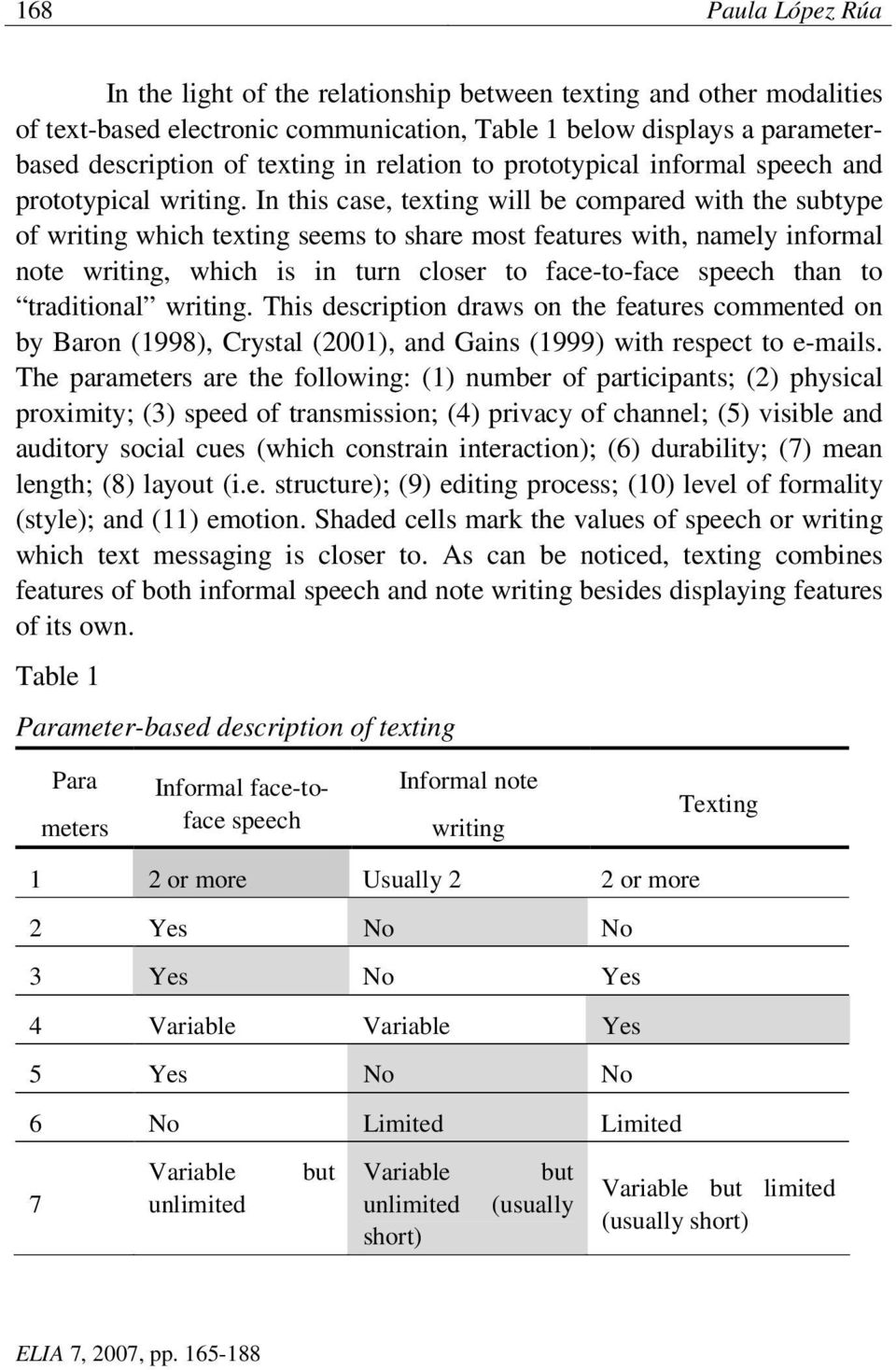 In this case, texting will be compared with the subtype of writing which texting seems to share most features with, namely informal note writing, which is in turn closer to face-to-face speech than
