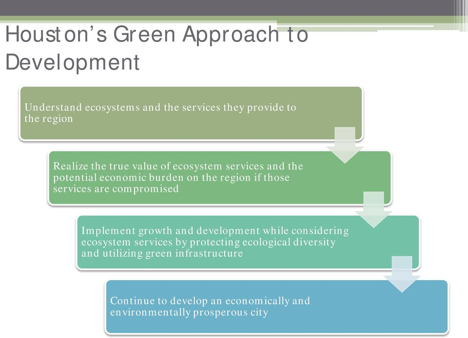 are compromised Implement growth and development while considering ecosystem services by protecting ecological