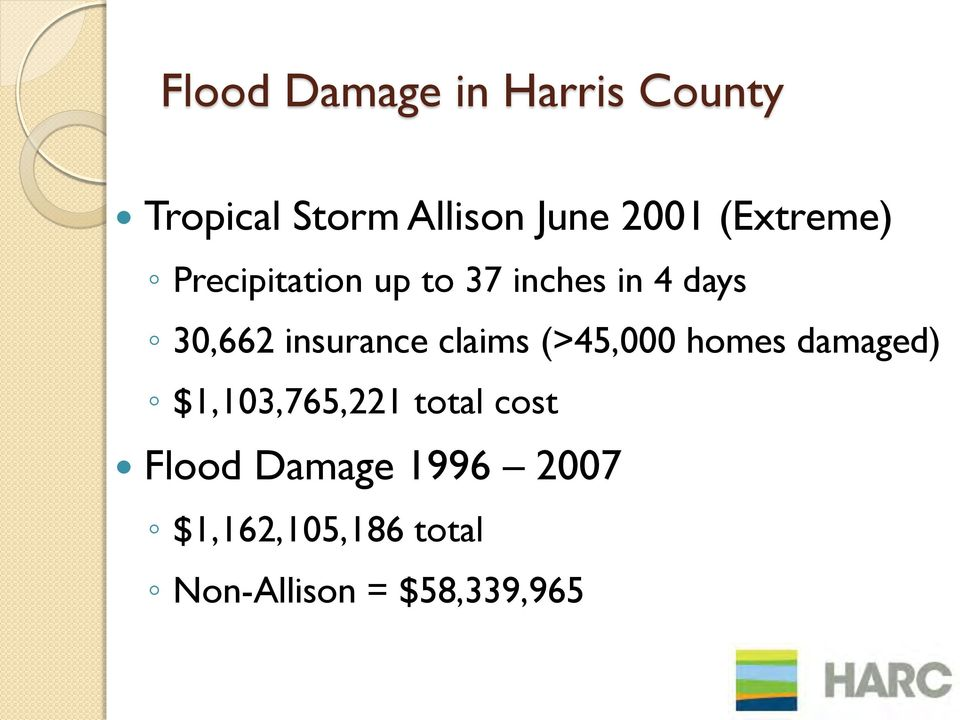 insurance claims (>45,000 homes damaged) $1,103,765,221 total