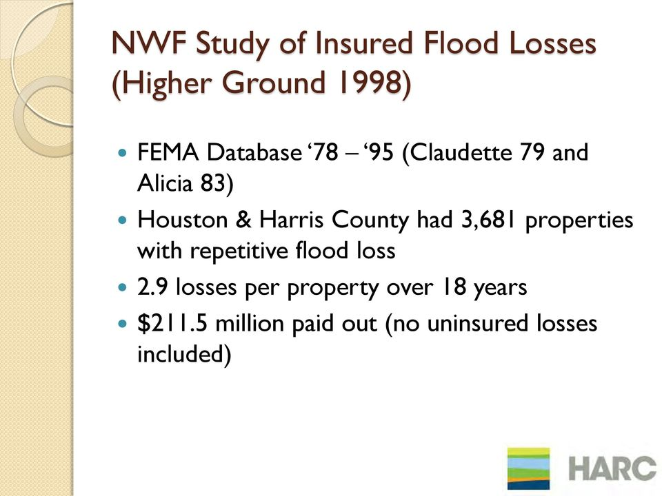 County had 3,681 properties with repetitive flood loss 2.