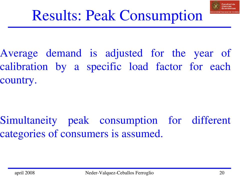 Simultaneity peak consumption for different categories of