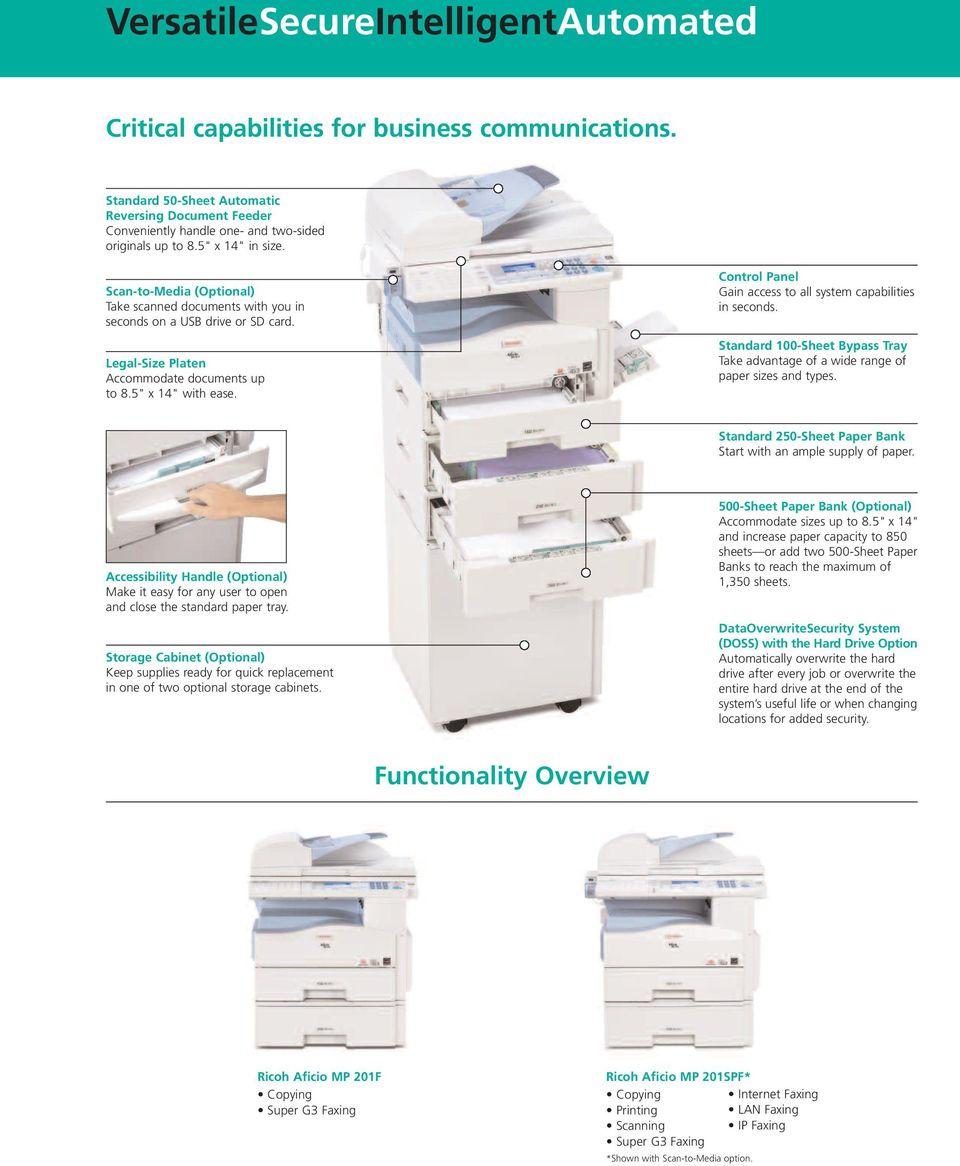 Control Panel Gain access to all system capabilities in seconds. Standard 100-Sheet Bypass Tray Take advantage of a wide range of paper sizes and types.