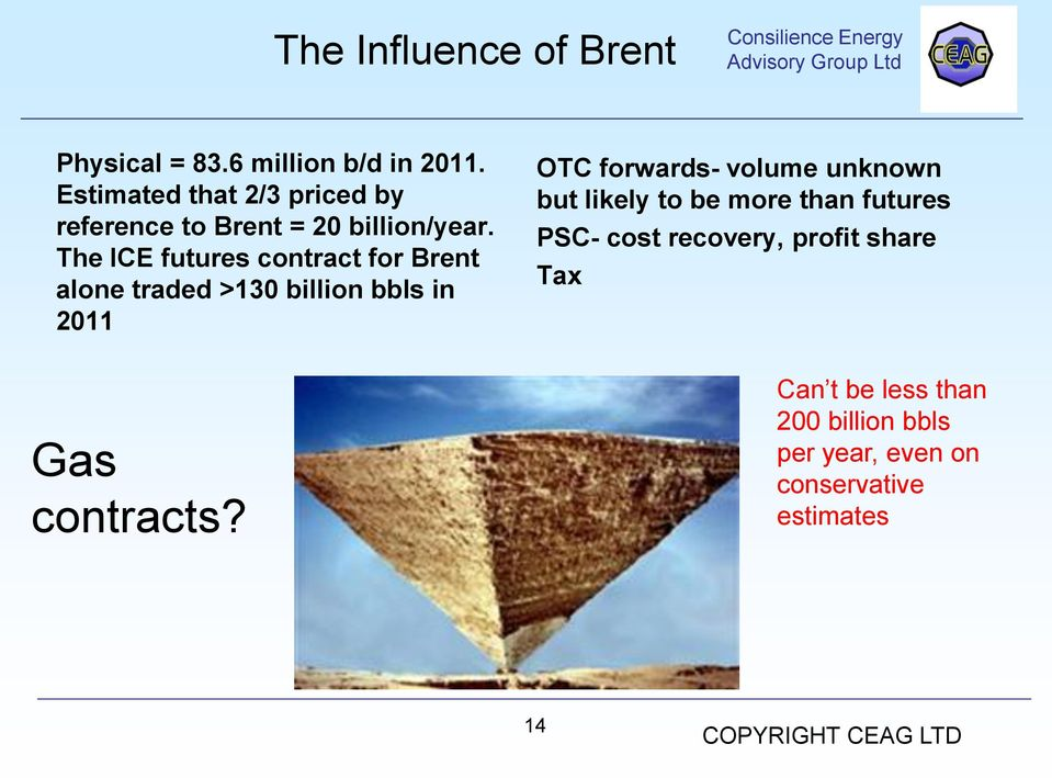 The ICE futures contract for Brent alone traded >130 billion bbls in 2011 OTC forwards- volume unknown but likely