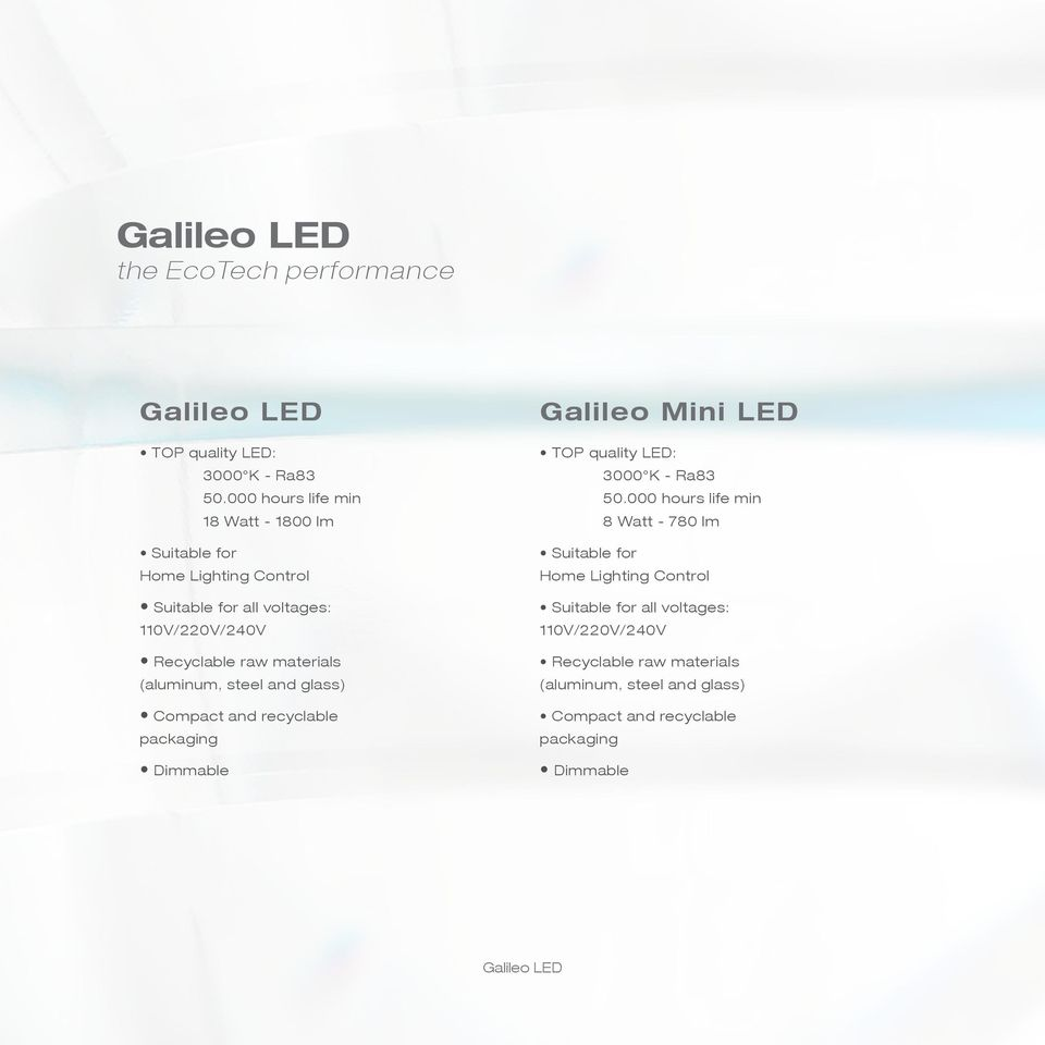 materials (aluminum, steel and glass) Compact and recyclable packaging Dimmable Galileo Mini LED TOP quality LED: 3000 K - Ra83 50.