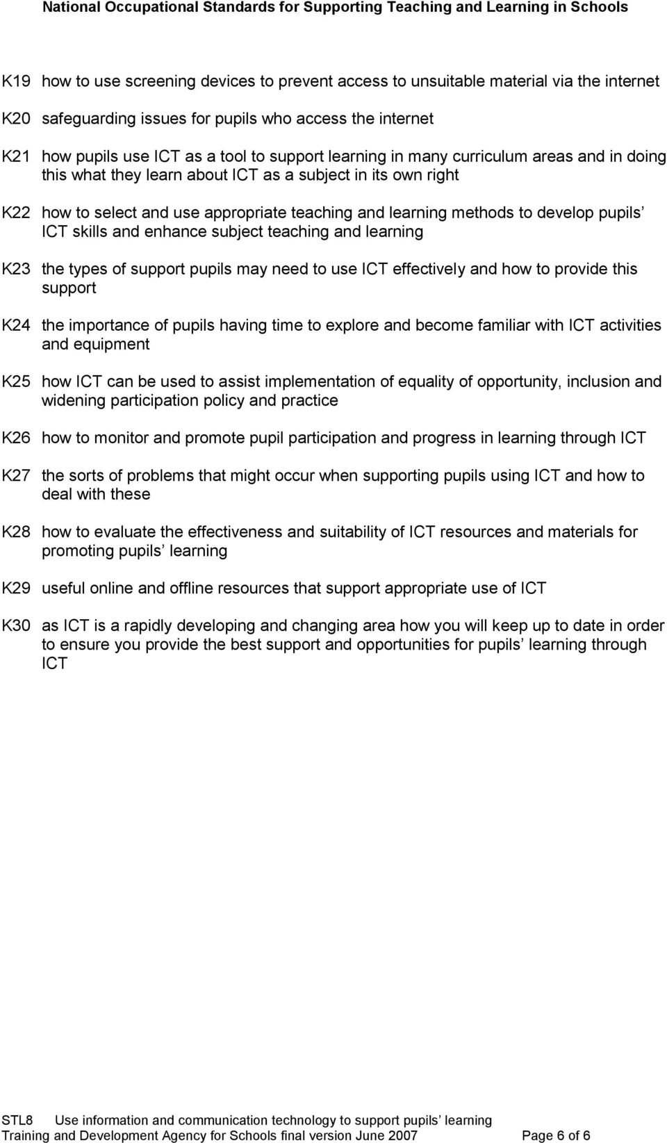 skills and enhance subject teaching and learning K23 the types of support pupils may need to use ICT effectively and how to provide this support K24 the importance of pupils having time to explore