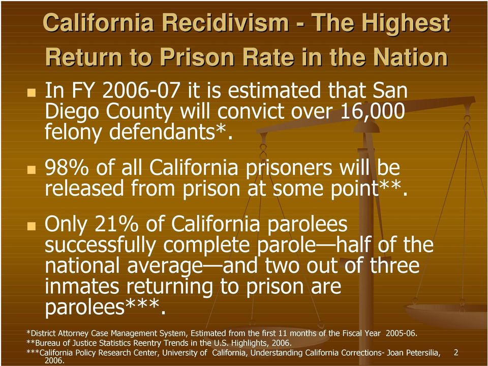 Only 21% of California parolees successfully complete parole half of the national average and two out of three inmates returning to prison are parolees***.
