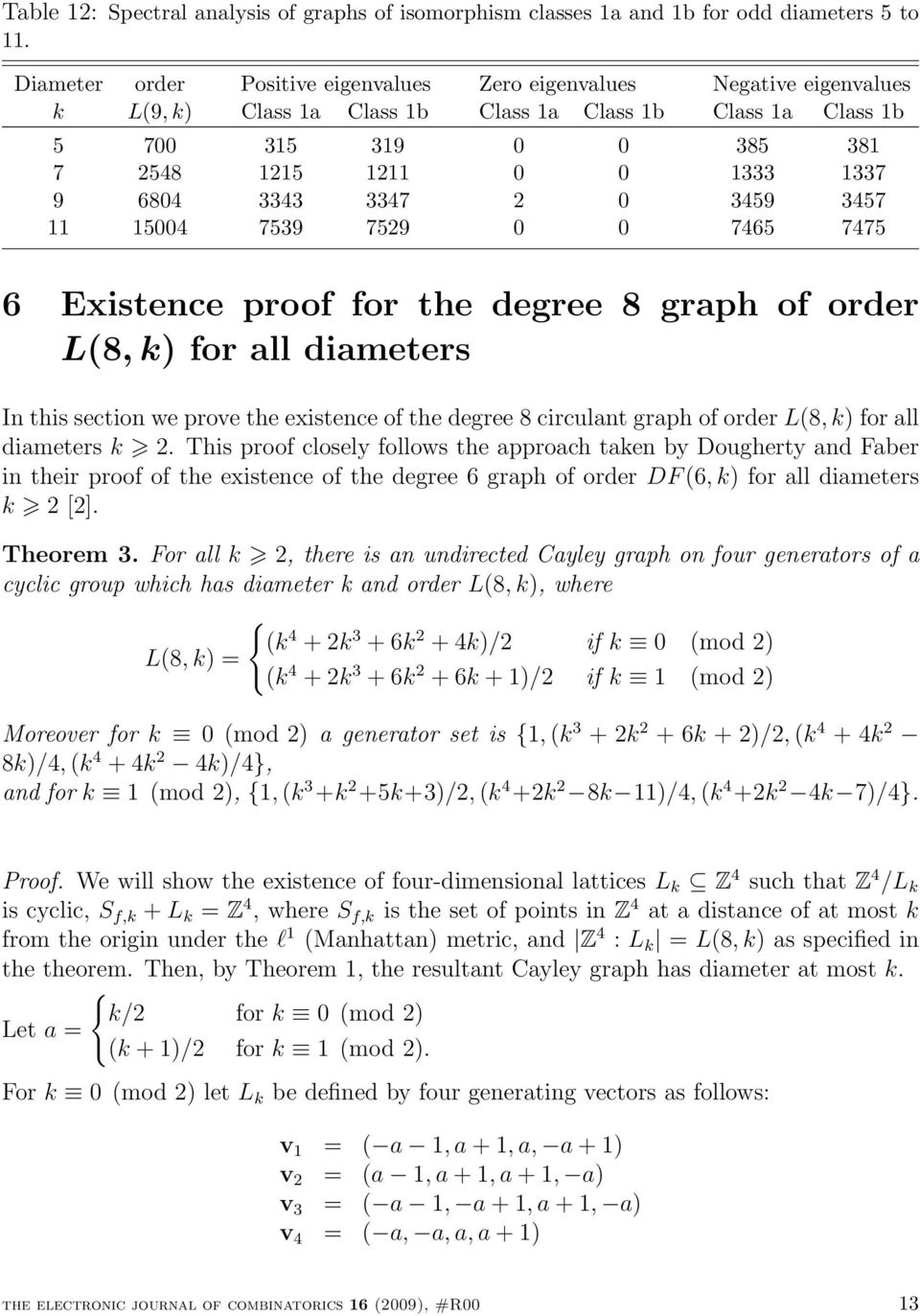 6804 3343 3347 2 0 3459 3457 11 15004 7539 7529 0 0 7465 7475 6 Existence proof for the degree 8 graph of order L(8, k) for all diameters In this section we prove the existence of the degree 8