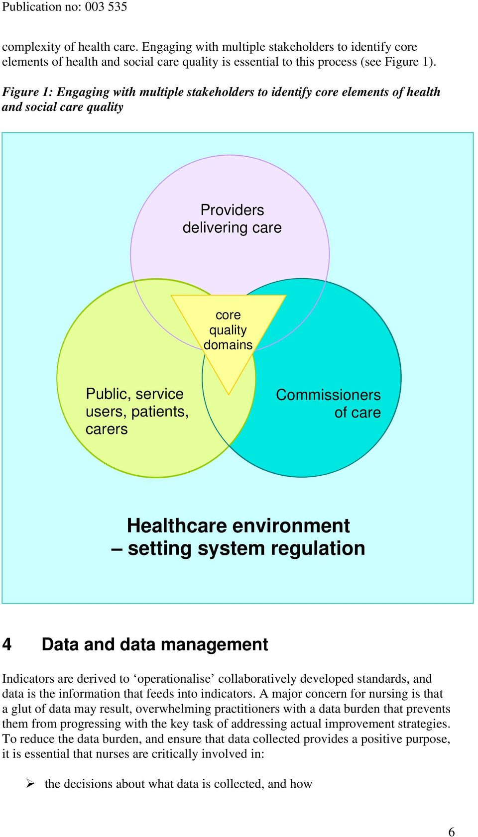 Commissioners of care Healthcare environment setting system regulation 4 Data and data management Indicators are derived to operationalise collaboratively developed standards, and data is the
