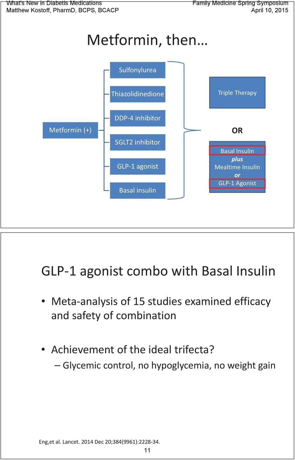 Basal Insulin Meta analysis of 15 studies examined efficacy and safety of combination Achievement of the